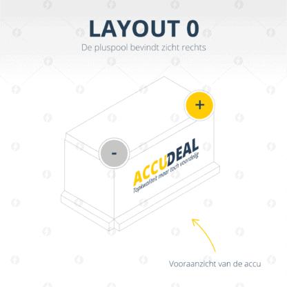 De layout van de accu is Layour 0. De pluspool bevindt zicht rechts op de lange zijde