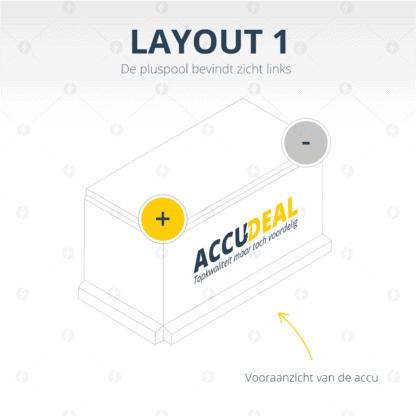 Accu layout 1 - plus links